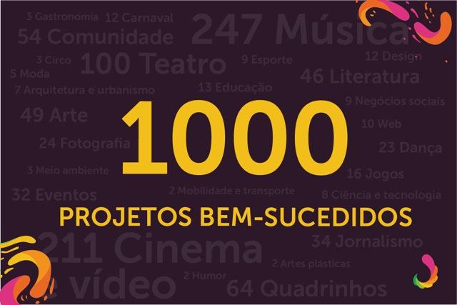 mil projetos bem-sucedidos