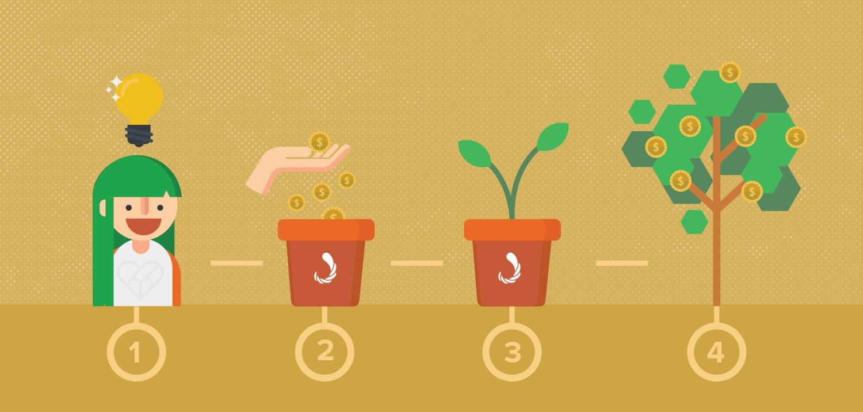 Crowdfunding: como definir uma meta financeira para sua campanha?
