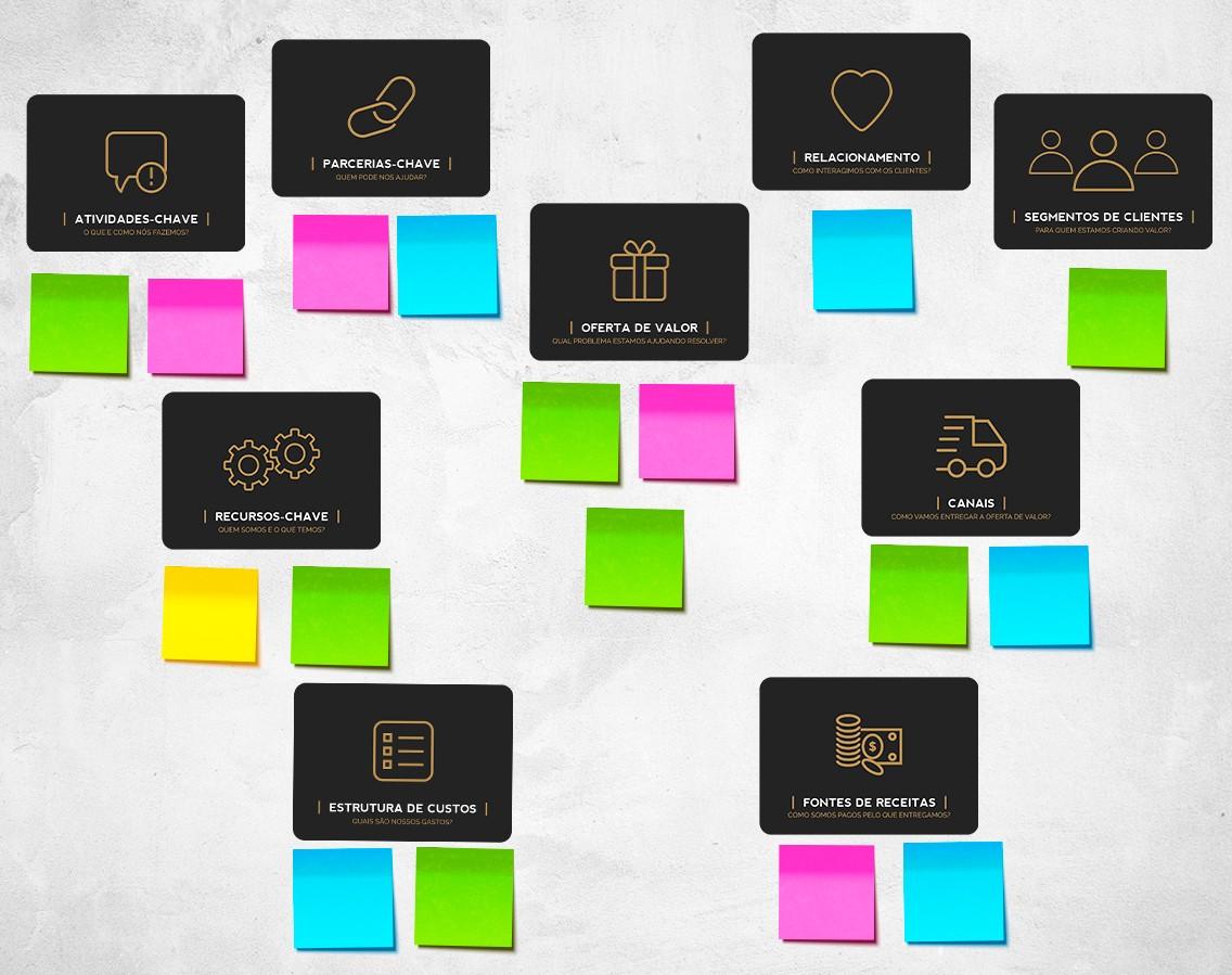 Conheça a (outra) ferramenta de tirar ideias do papel