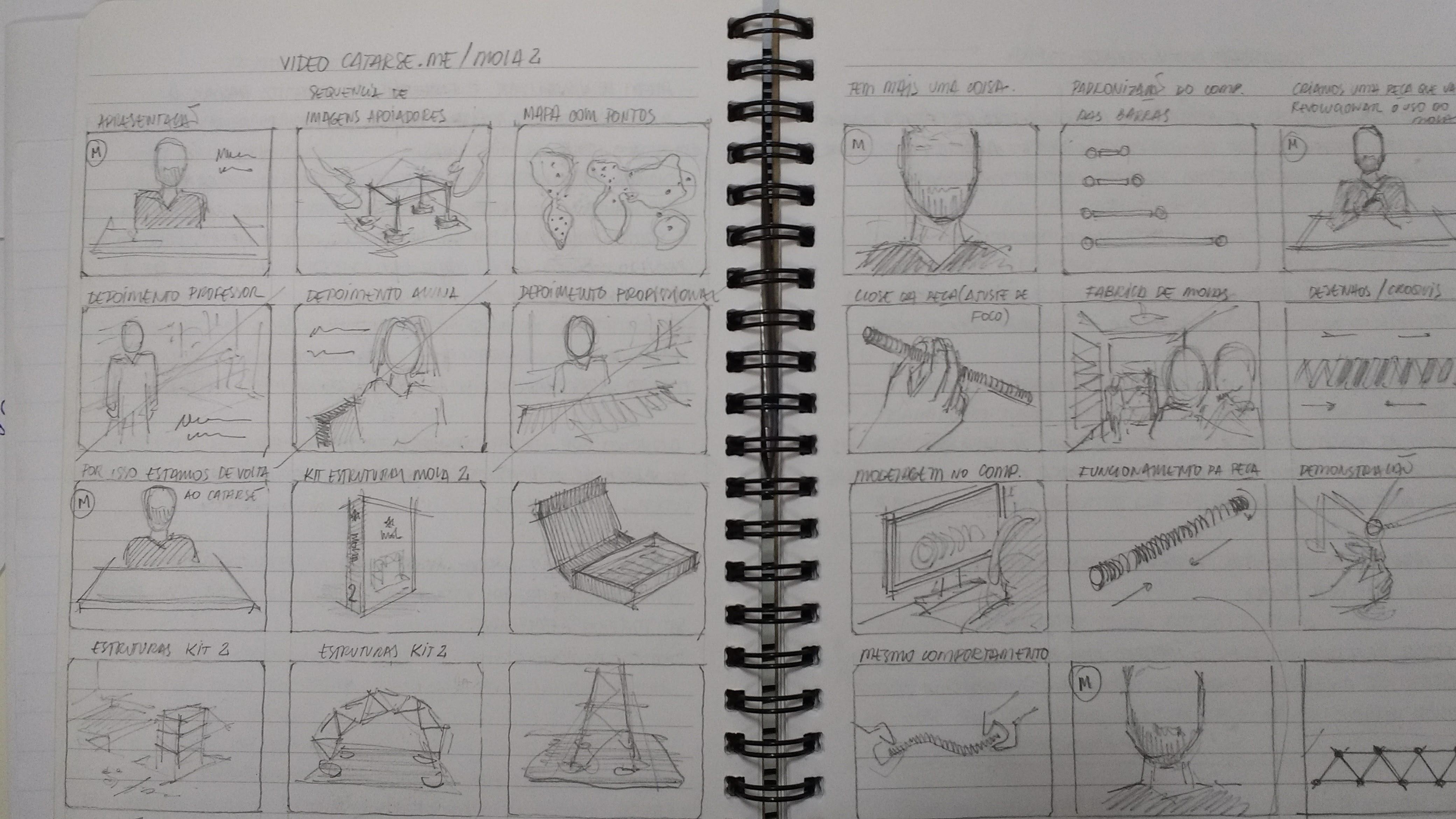 story board desenho mola